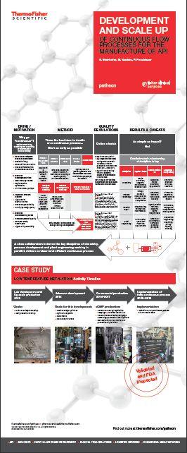 PDF for Thermo Fisher Scientific
