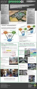 PDF for Procos SpA